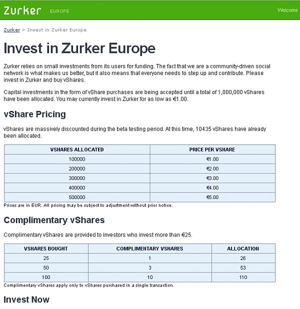 Investieren in Zurker